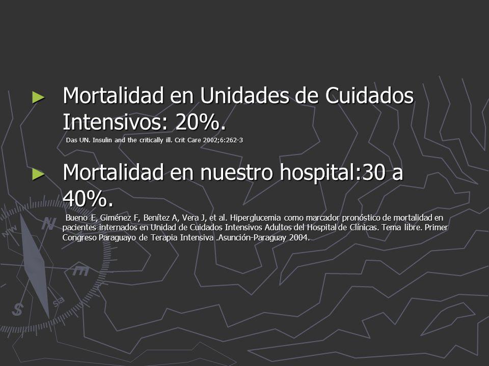 Mortalidad en Unidades de Cuidados Intensivos: 20%.