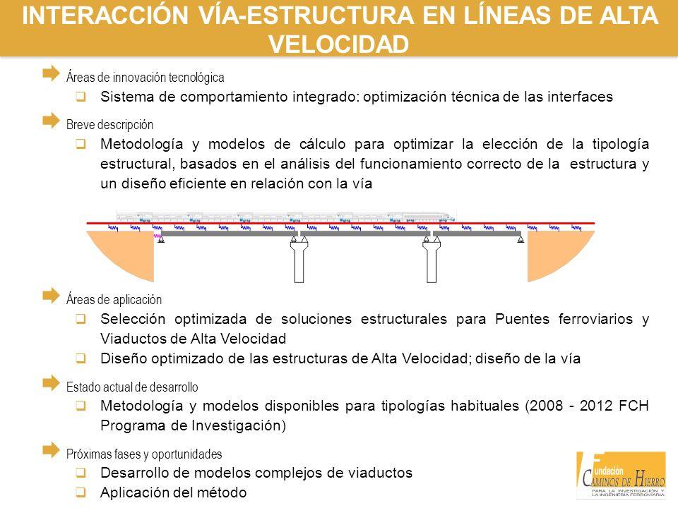 INTERACCIÓN VÍA-ESTRUCTURA EN LÍNEAS DE ALTA VELOCIDAD