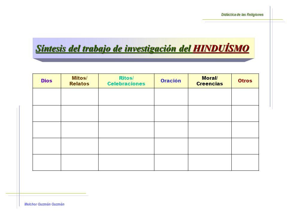 Síntesis del trabajo de investigación del HINDUÍSMO