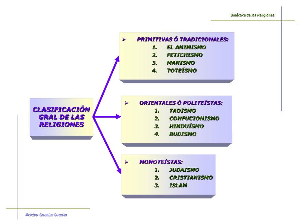 CLASIFICACIÓN GRAL DE LAS RELIGIONES
