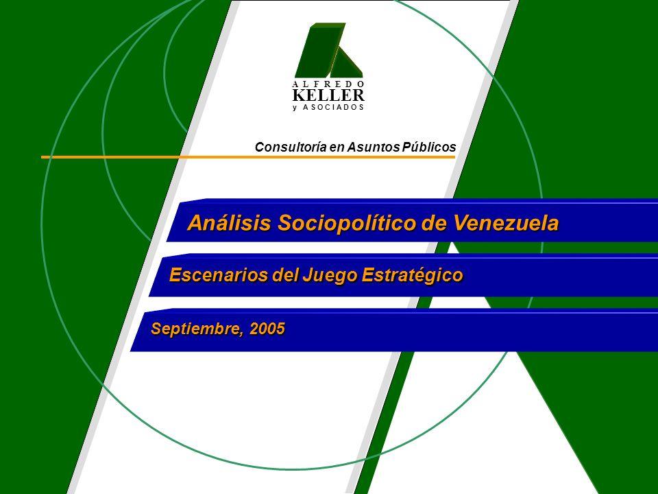 Análisis Sociopolítico de Venezuela