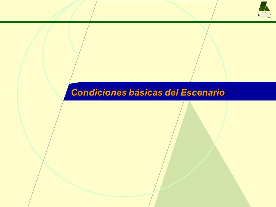 Condiciones básicas del Escenario