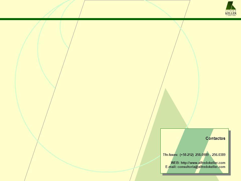 Contactos Tfn-faxes: (+58-212) 258.0989 - 256.0389