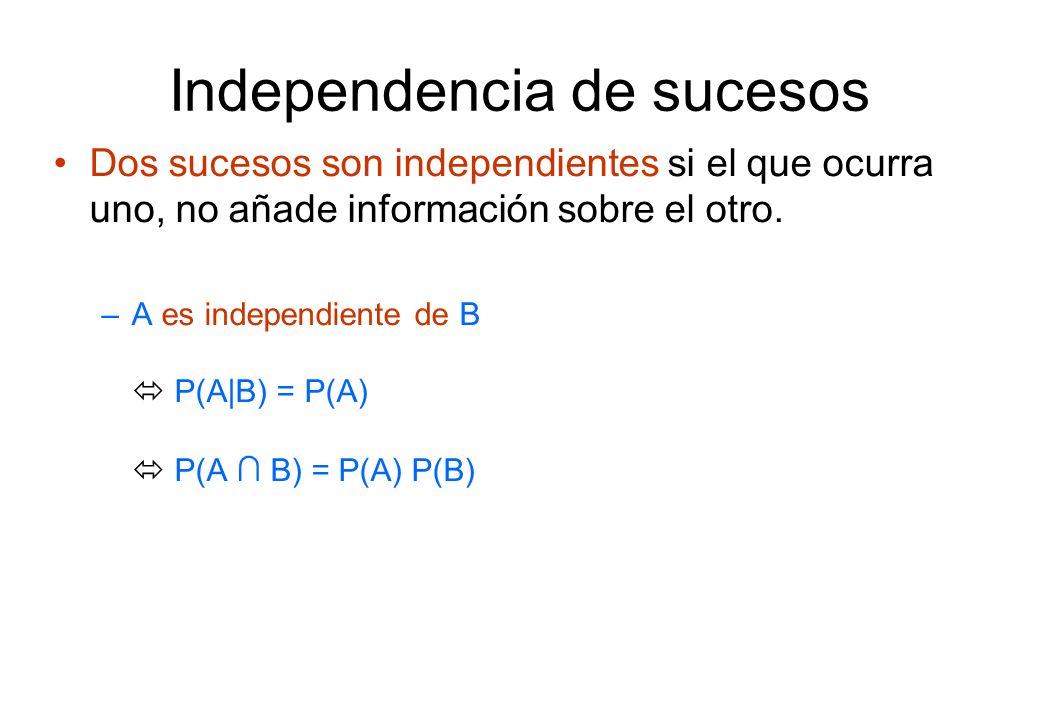 Independencia de sucesos