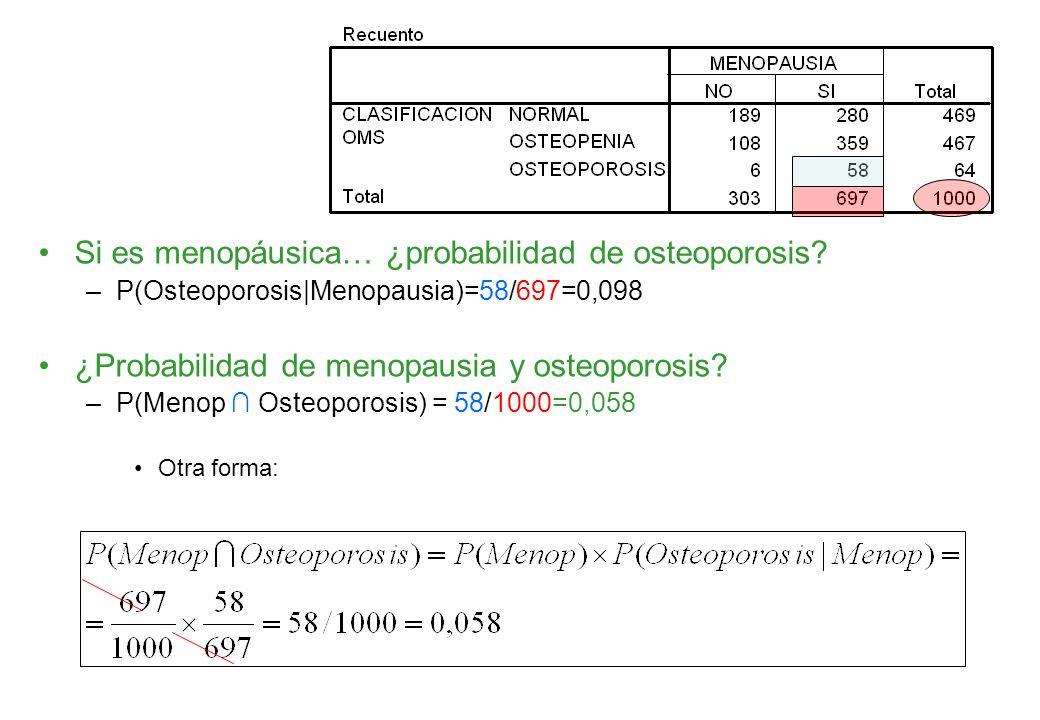 Ejemplo (III) Si es menopáusica… ¿probabilidad de osteoporosis