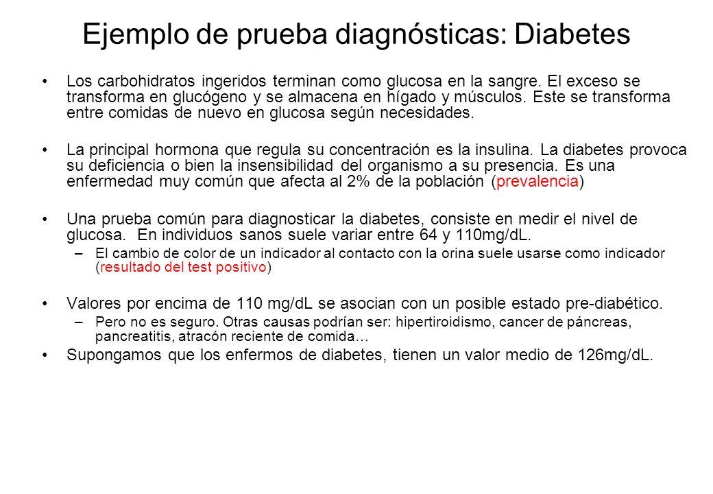 Ejemplo de prueba diagnósticas: Diabetes