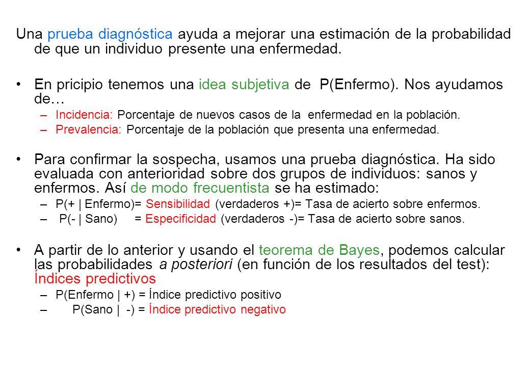En pricipio tenemos una idea subjetiva de P(Enfermo). Nos ayudamos de…
