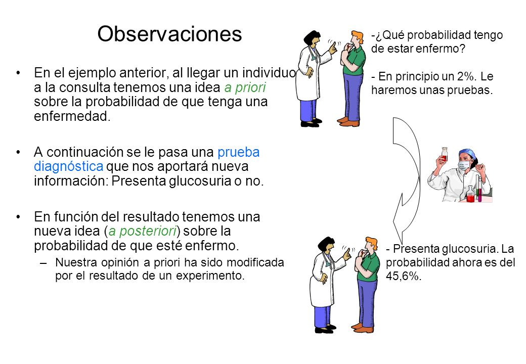 Observaciones -¿Qué probabilidad tengo de estar enfermo - En principio un 2%. Le haremos unas pruebas.