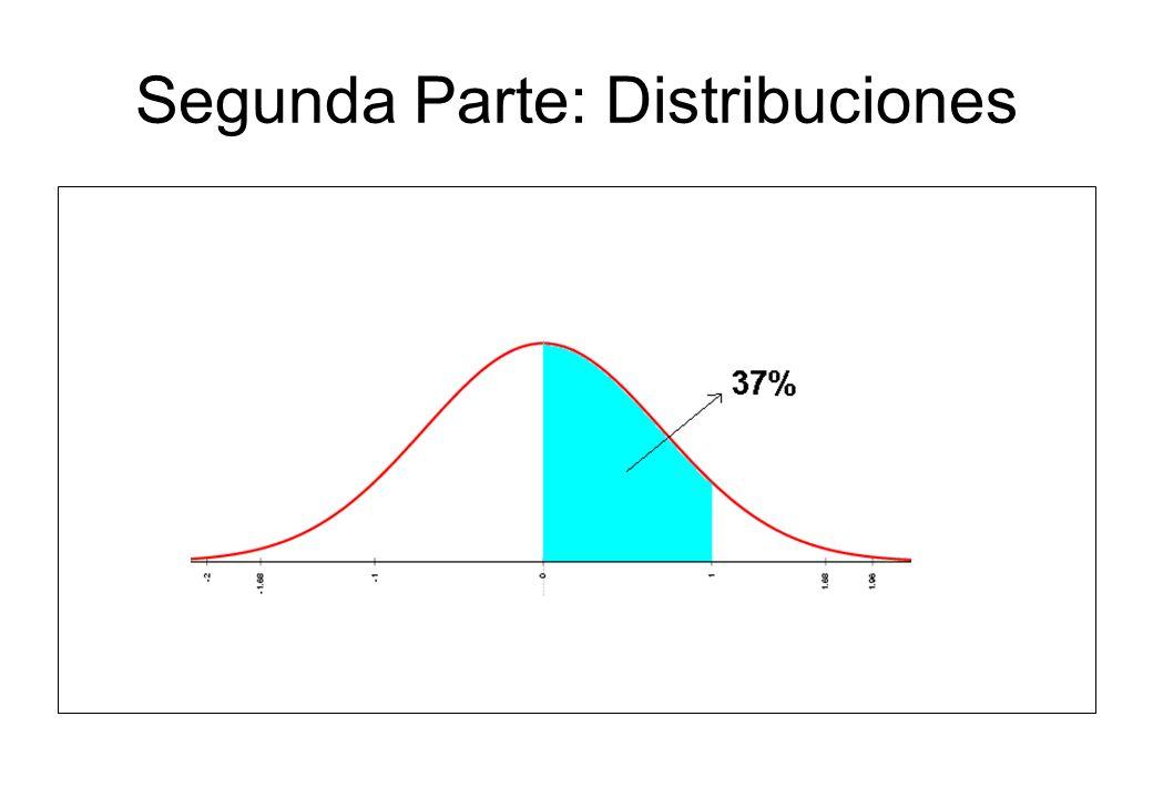 Segunda Parte: Distribuciones