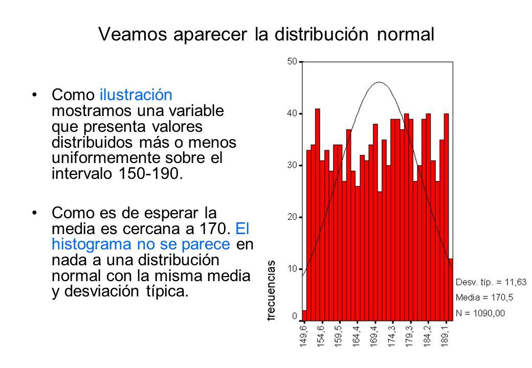 Veamos aparecer la distribución normal
