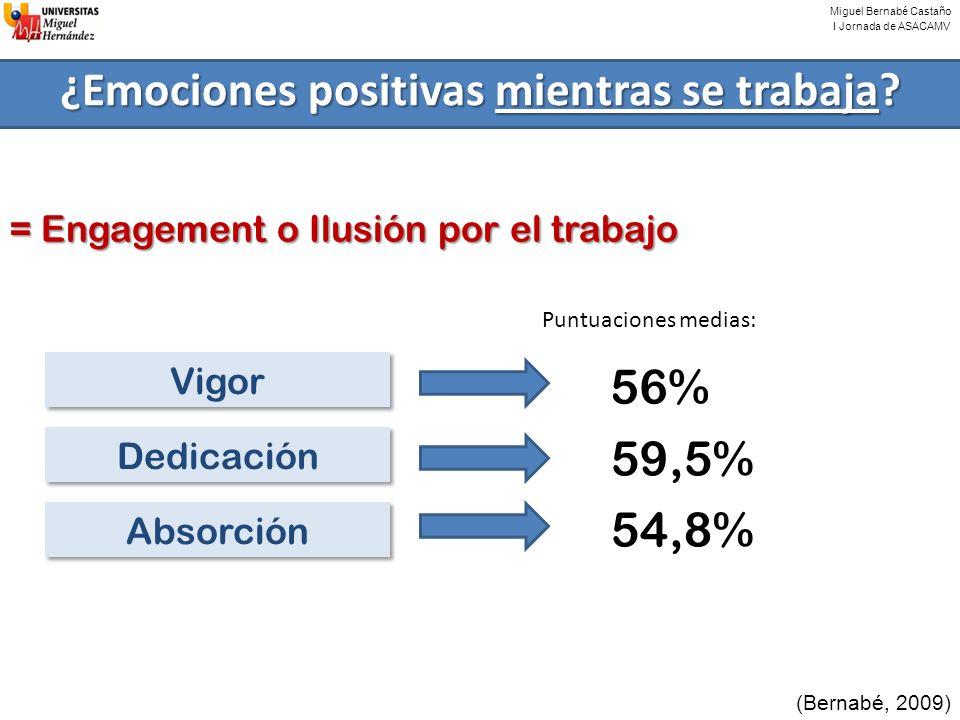 ¿Emociones positivas mientras se trabaja