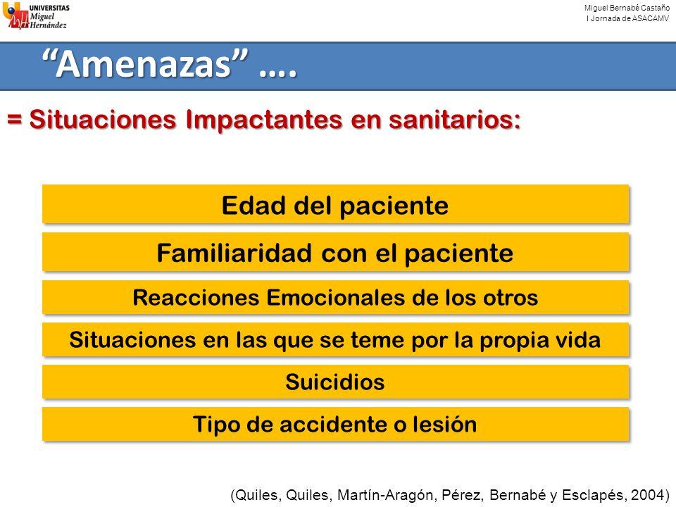 Amenazas …. = Situaciones Impactantes en sanitarios: