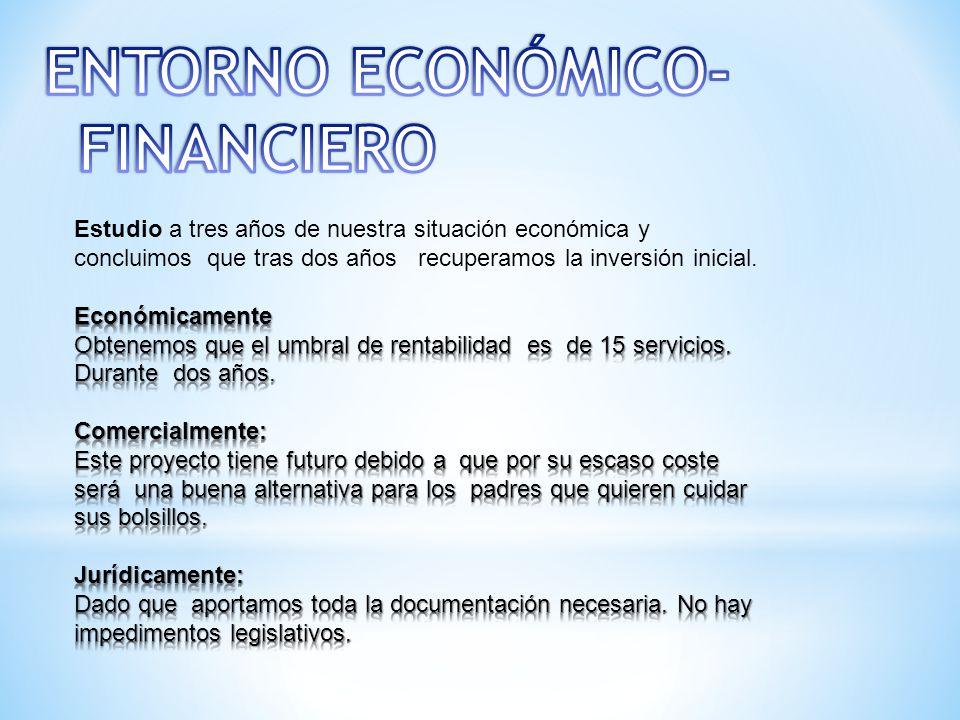 ENTORNO ECONÓMICO- FINANCIERO