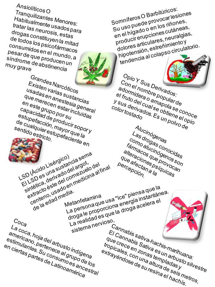 Ansiolíticos O Tranquilizantes Menores: Habitualmente usados para tratar las neurosis, estas drogas constituyen la mitad de todos los psicofármacos consumidos en el mundo, a pesar de que producen un síndrome de abstinencia muy grave
