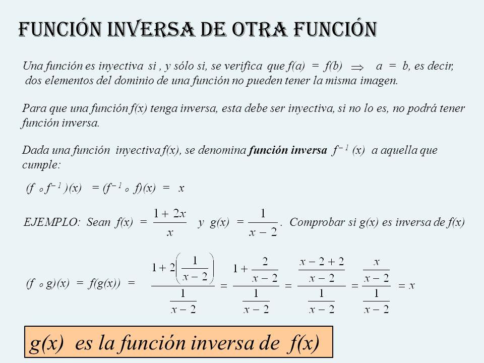 FUNCIÓN INVERSA DE OTRA función