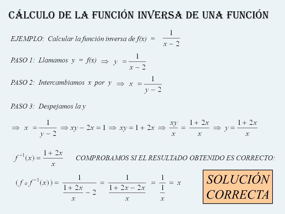 Cálculo de la función inversa de una función
