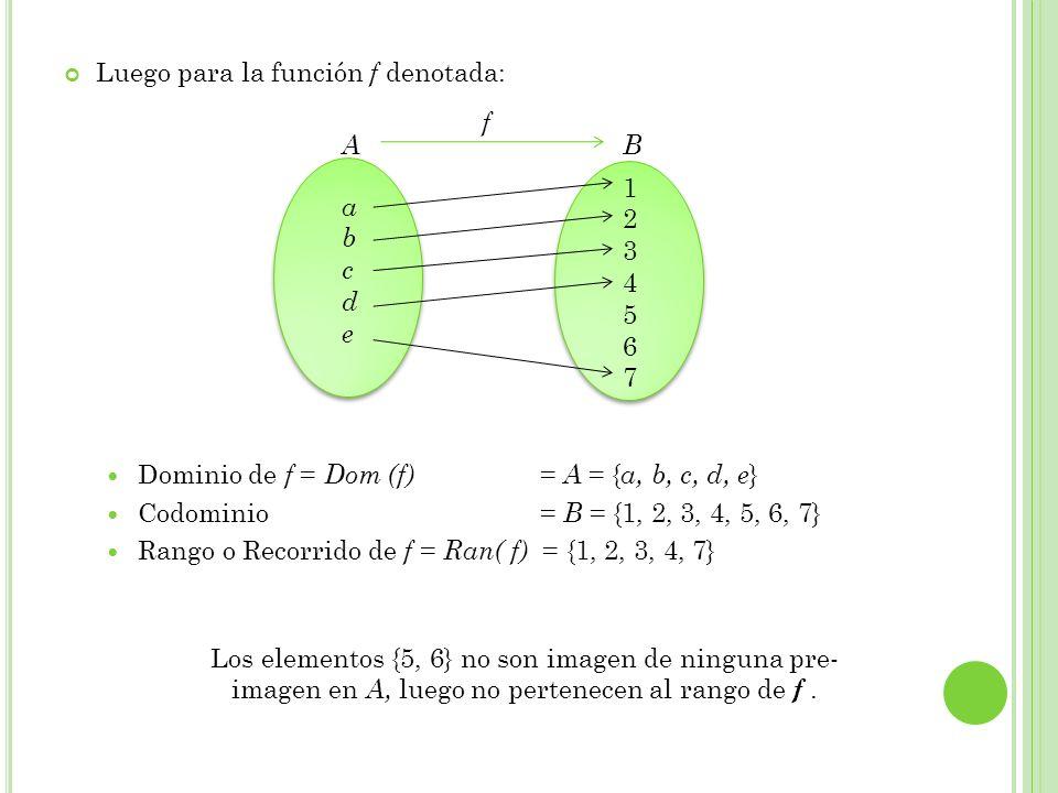 Luego para la función f denotada: