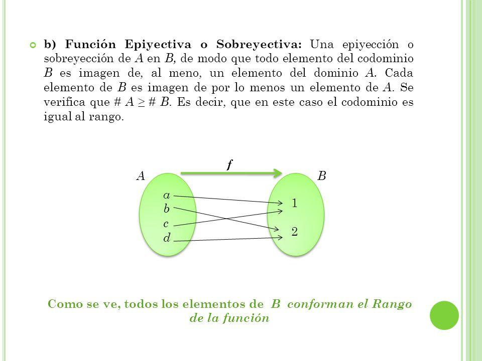Como se ve, todos los elementos de B conforman el Rango de la función
