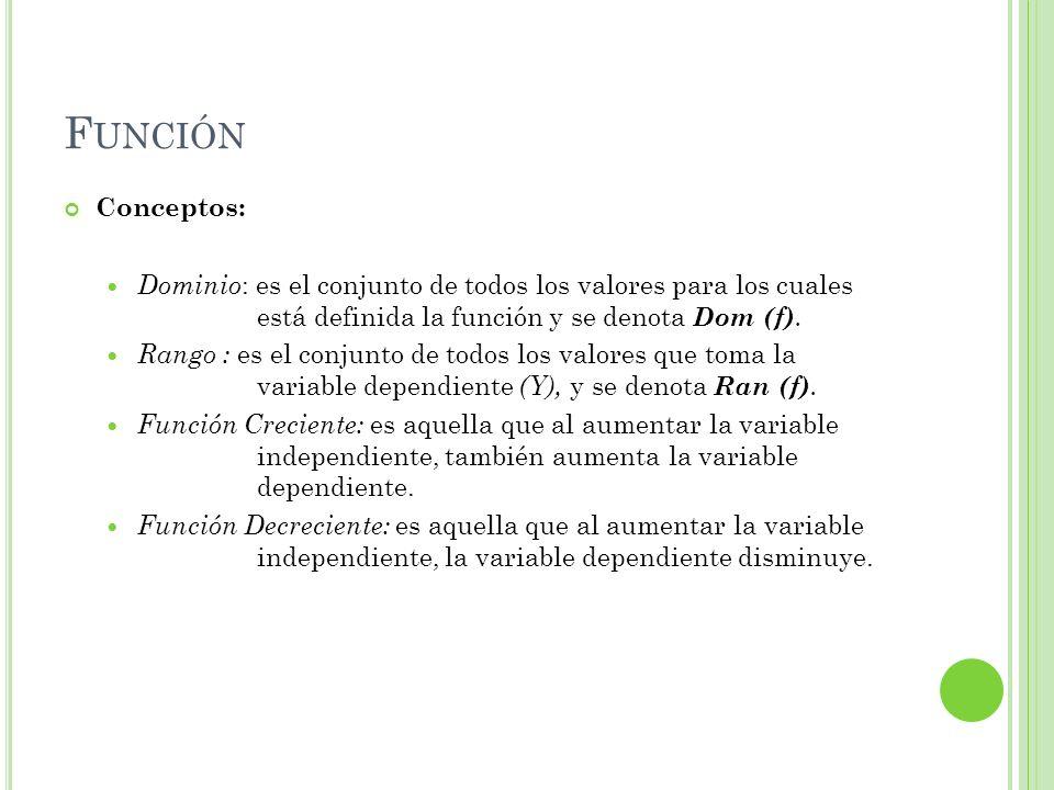Función Conceptos: Dominio: es el conjunto de todos los valores para los cuales está definida la función y se denota Dom (f).