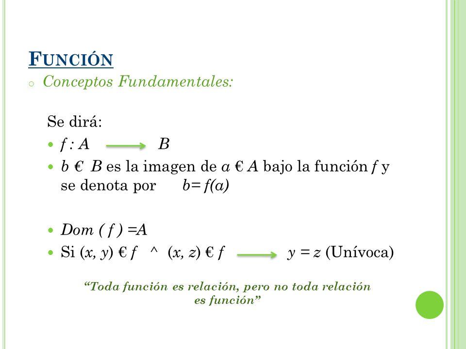 Toda función es relación, pero no toda relación es función