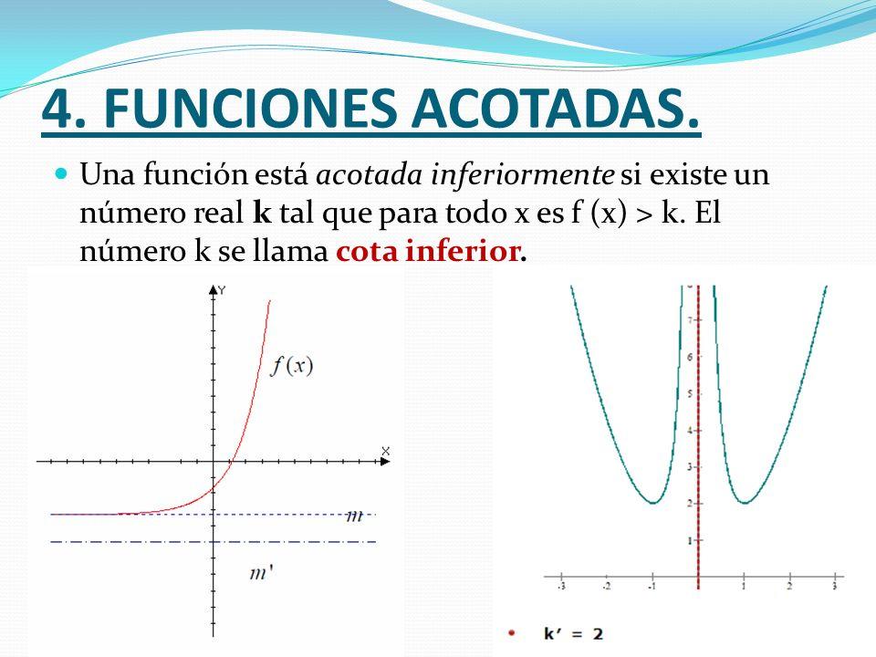 4. FUNCIONES ACOTADAS.