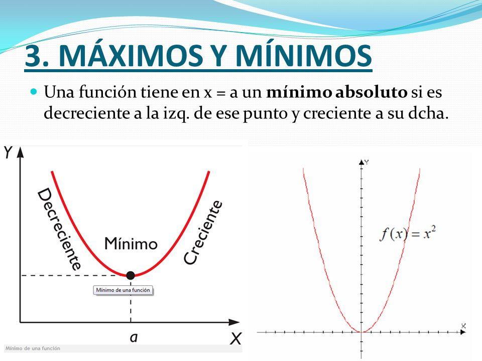3. MÁXIMOS Y MÍNIMOS Una función tiene en x = a un mínimo absoluto si es decreciente a la izq.