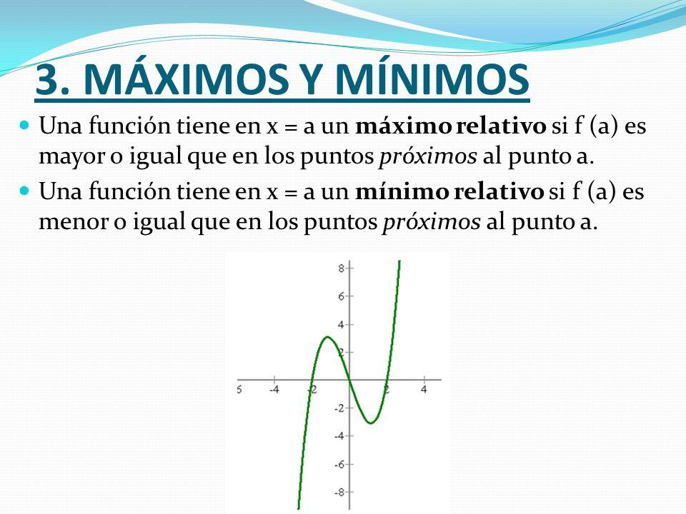 3. MÁXIMOS Y MÍNIMOS Una función tiene en x = a un máximo relativo si f (a) es mayor o igual que en los puntos próximos al punto a.