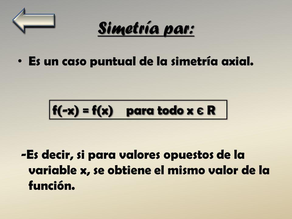 Simetría par: Es un caso puntual de la simetría axial.