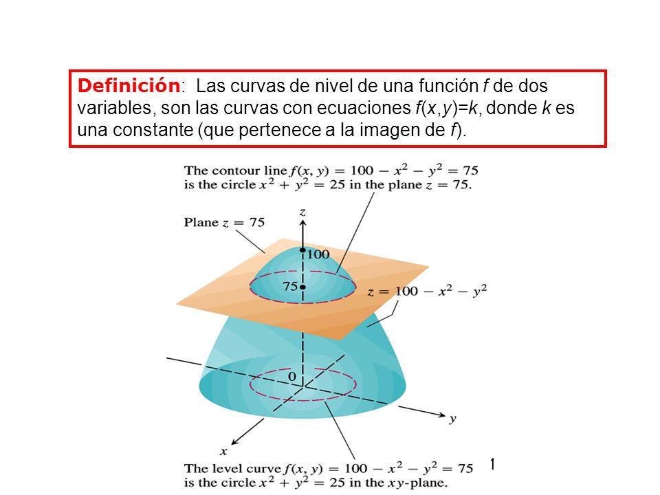 Definición: Las curvas de nivel de una función f de dos variables, son las curvas con ecuaciones f(x,y)=k, donde k es una constante (que pertenece a la imagen de f).