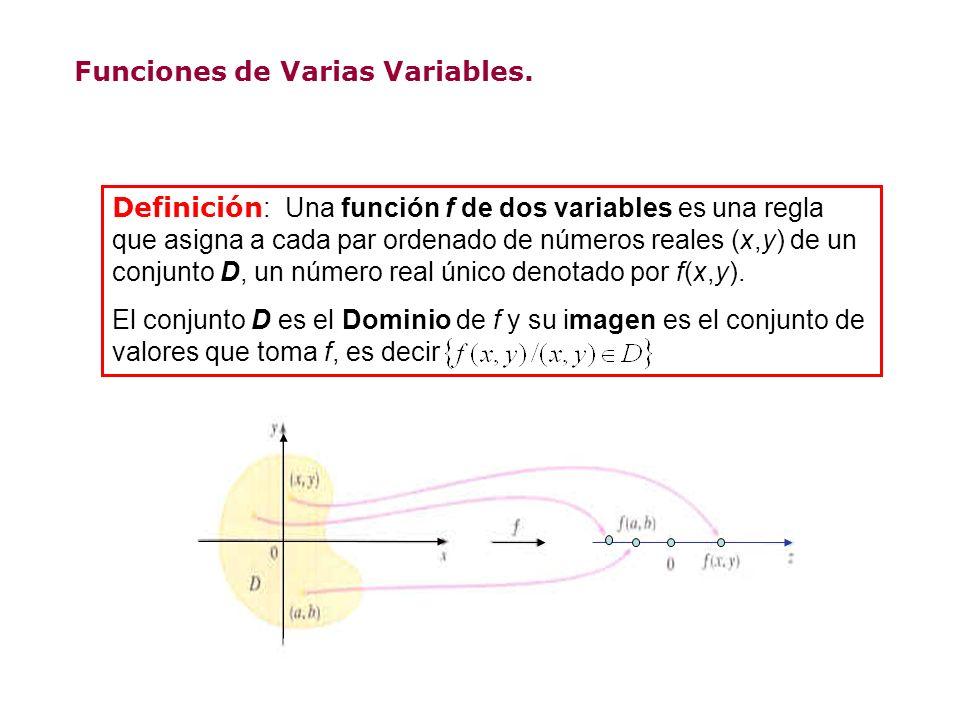 Funciones de Varias Variables.