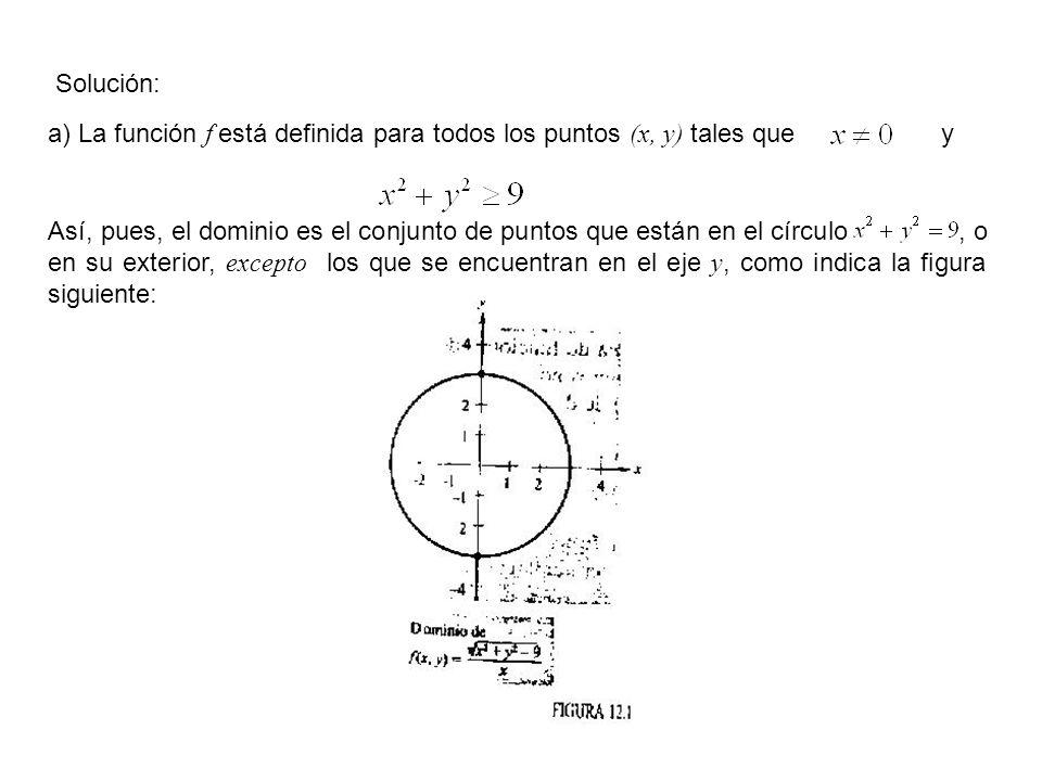 Solución: a) La función f está definida para todos los puntos (x, y) tales que y.