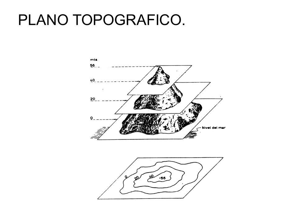 PLANO TOPOGRAFICO.