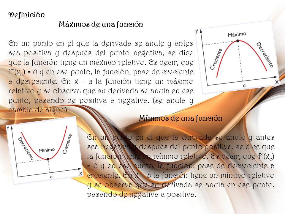 Definición Máximos de una función.