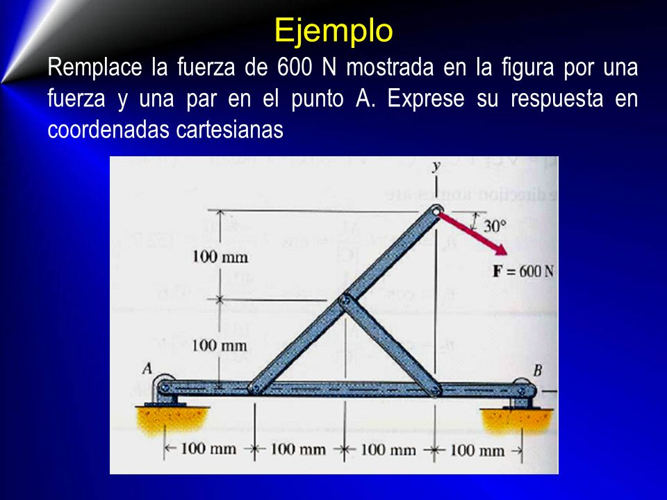 Ejemplo Remplace la fuerza de 600 N mostrada en la figura por una fuerza y una par en el punto A.