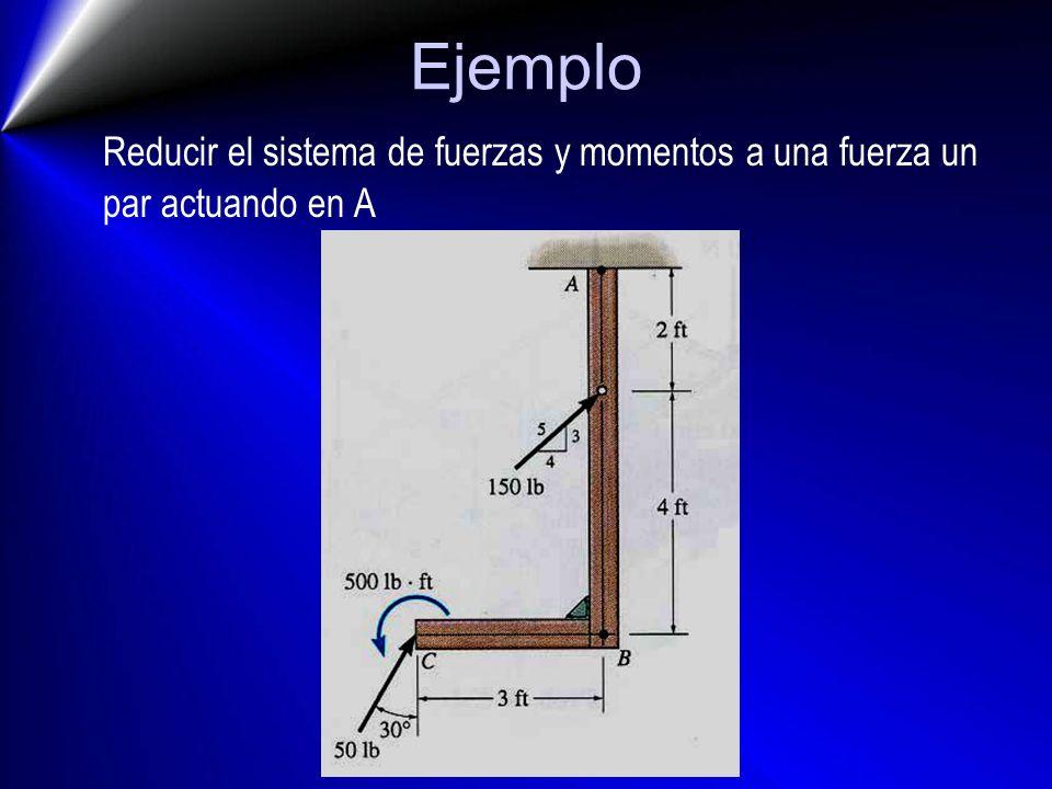 Ejemplo Reducir el sistema de fuerzas y momentos a una fuerza un par actuando en A
