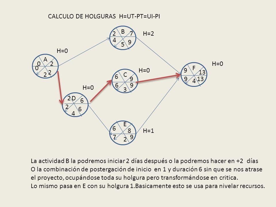 CALCULO DE HOLGURAS H=UT-PT=UI-PI