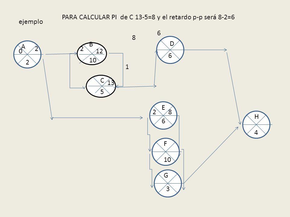 PARA CALCULAR PI de C 13-5=8 y el retardo p-p será 8-2=6