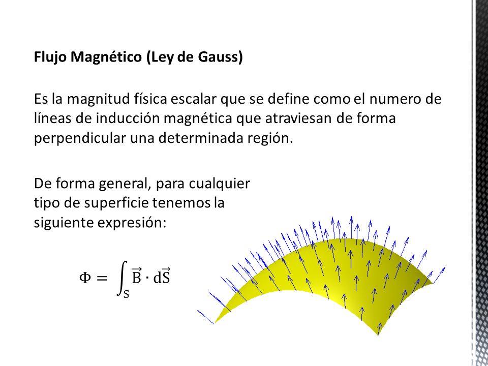 Flujo Magnético (Ley de Gauss)