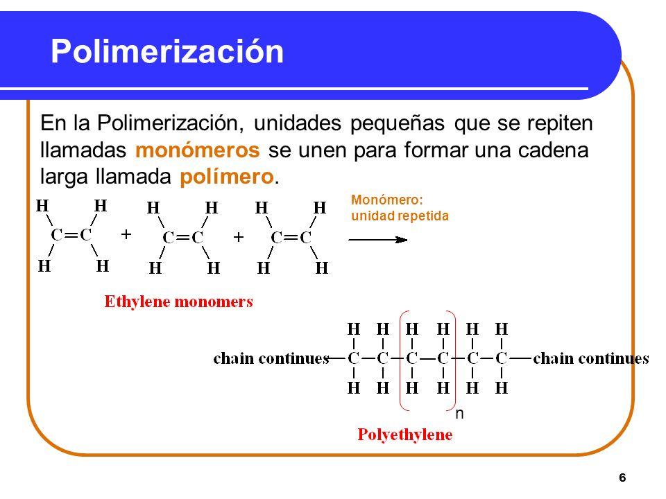 Polimerización En la Polimerización, unidades pequeñas que se repiten llamadas monómeros se unen para formar una cadena larga llamada polímero.