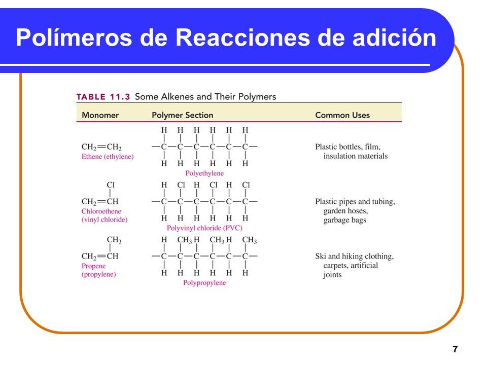Polímeros de Reacciones de adición