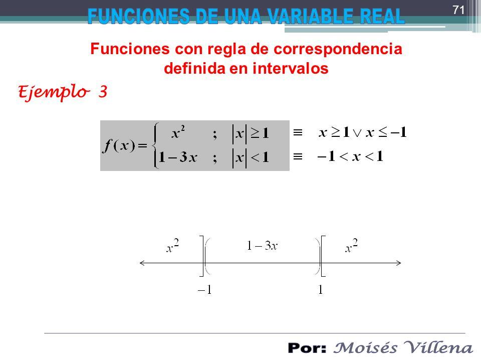 Funciones con regla de correspondencia definida en intervalos