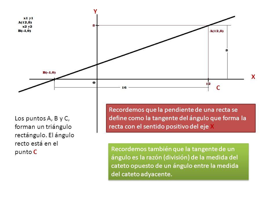 Y A(12,8) B(-4,0) X. C.