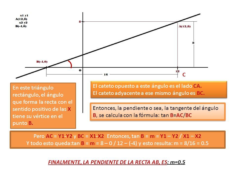 FINALMENTE, LA PENDIENTE DE LA RECTA AB, ES: m=0.5