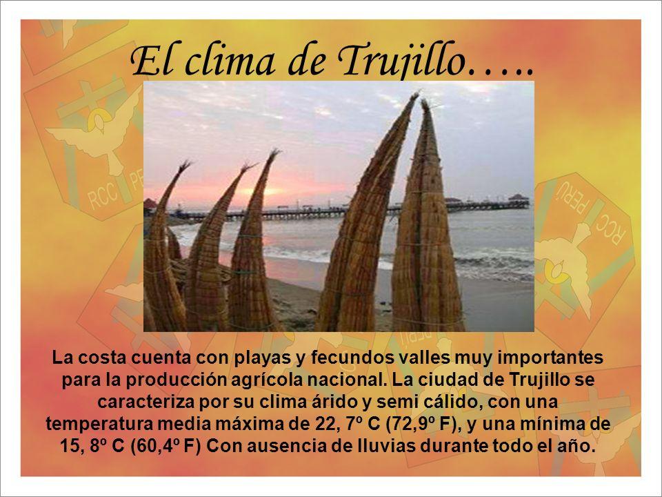 El clima de Trujillo…..
