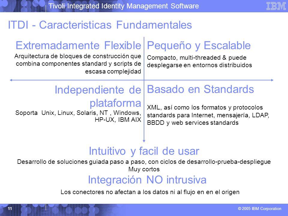 ITDI - Caracteristicas Fundamentales