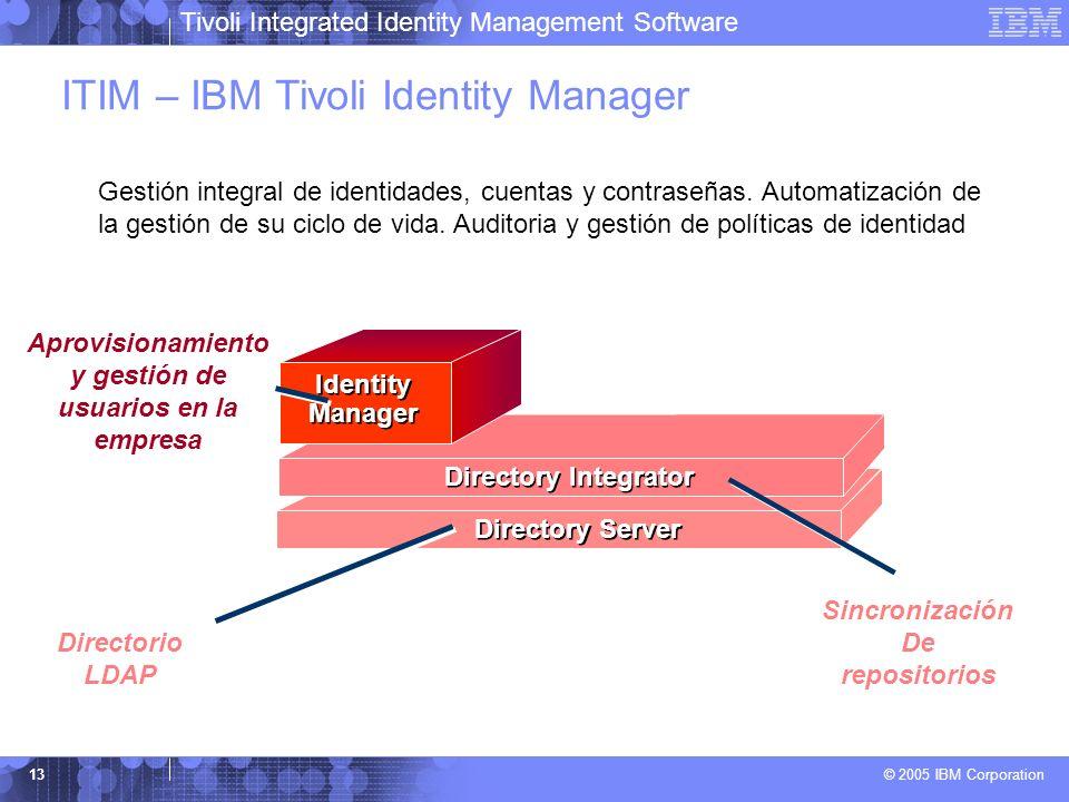 Aprovisionamiento y gestión de usuarios en la empresa