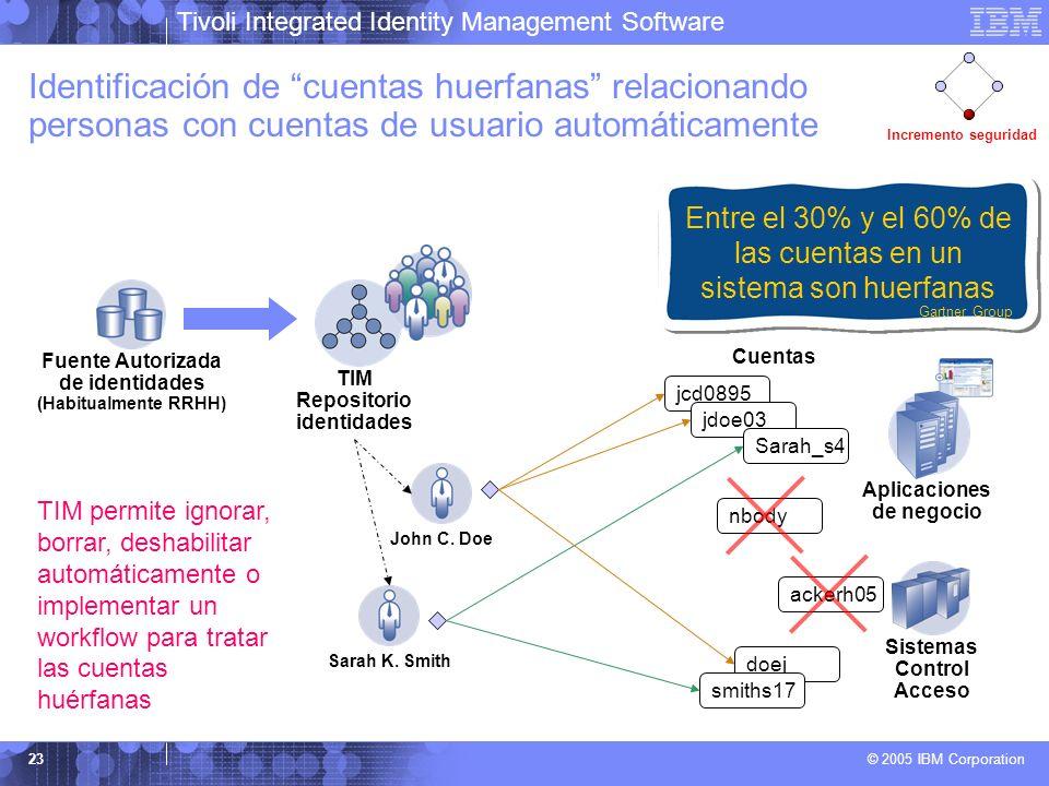Incremento seguridad Identificación de cuentas huerfanas relacionando personas con cuentas de usuario automáticamente.