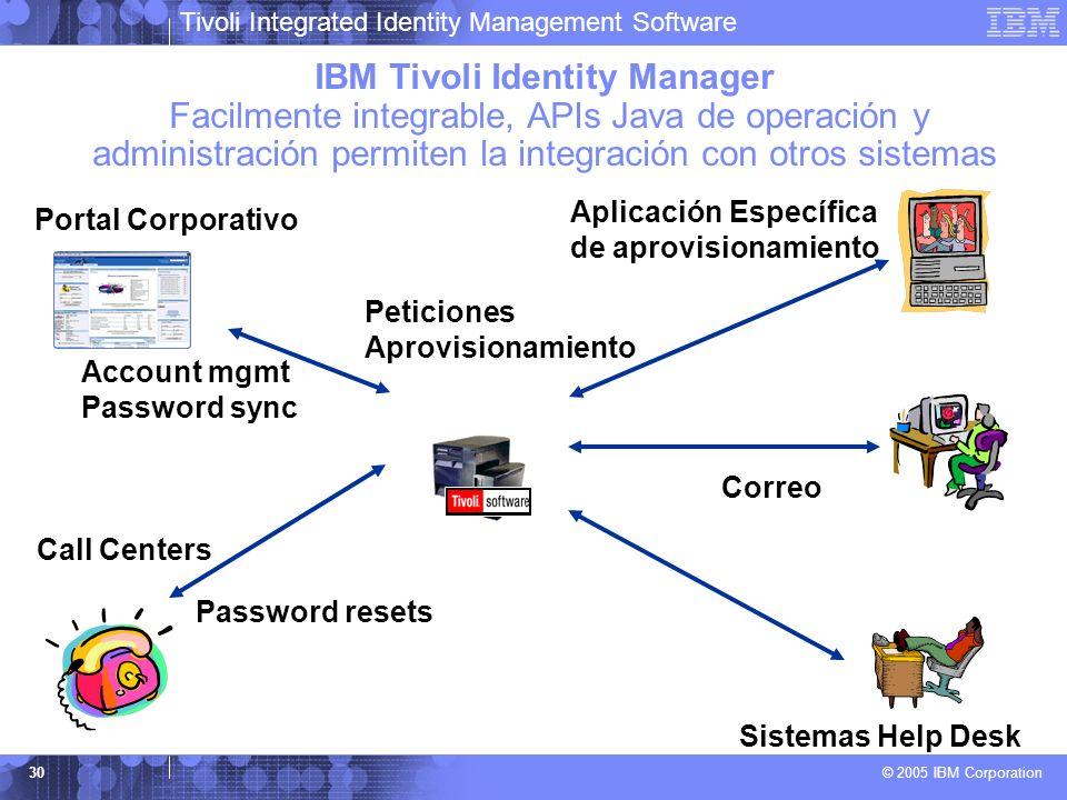 IBM Tivoli Identity Manager Facilmente integrable, APIs Java de operación y administración permiten la integración con otros sistemas