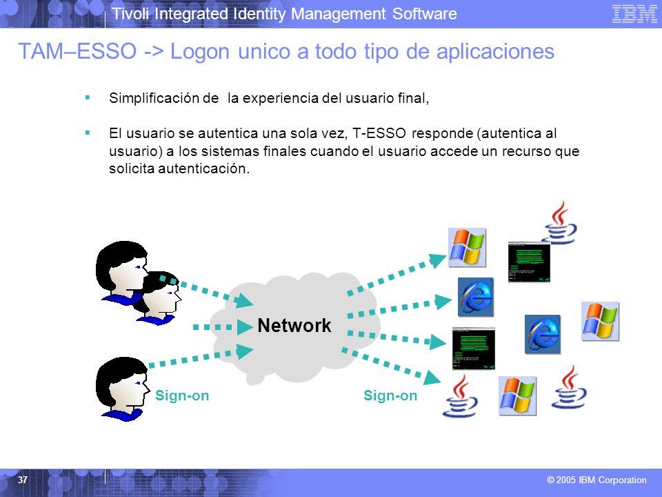TAM–ESSO -> Logon unico a todo tipo de aplicaciones