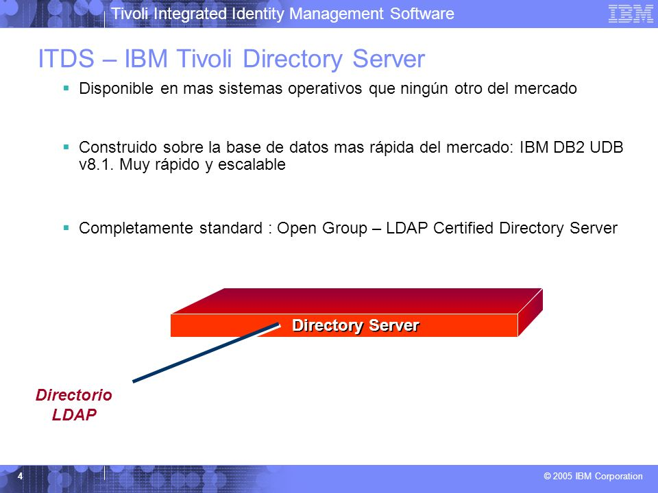 ITDS – IBM Tivoli Directory Server